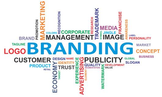 Mind-Branding
